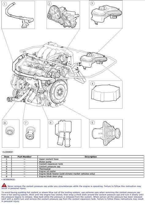 Test For Coolant Overflow Tank Pressure Cap Jaguar