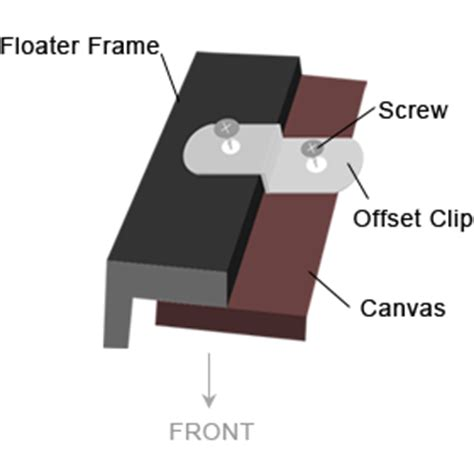 canvas floater frame kit usa canvas floater frames how to mount your canvas into