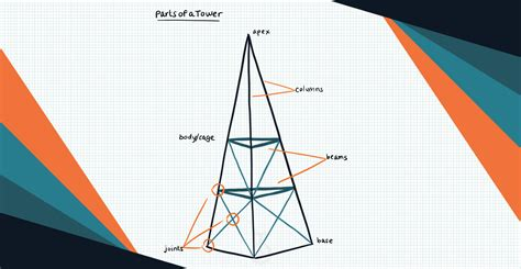 Parts of a Tower - Annenberg Learner