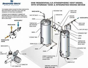 Water Heater Pipe Diagram