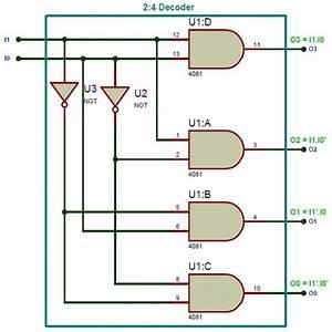 Binary Decoders  Basics  Working  Truth Tables  U0026 Circuit
