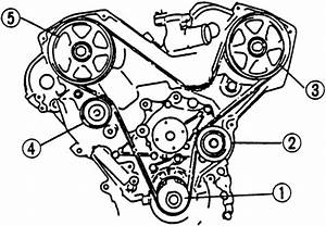 How To Replace My Timing Belt On Mazda Mx3 1992 Can You