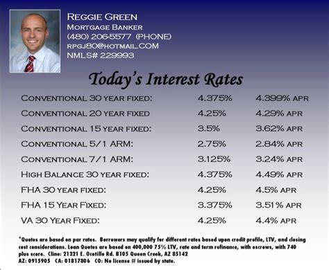 todays mortgage rates mortgage rates drop  lowest