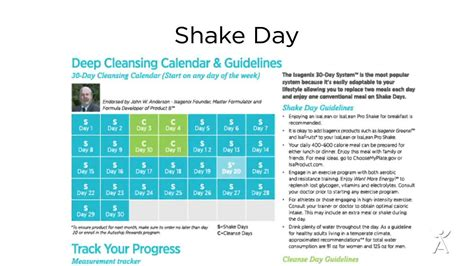 isagenix  day cleansing  fat burning