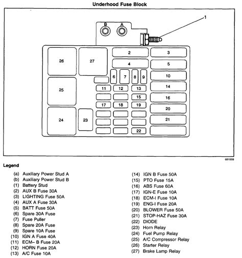 For 1994 Geo Tracker Fuse Box by 1996 Chevy Geo Tracker Fuse Box Diagram Wiring Diagram
