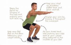 Expert Answers  How Low Do I Need To Squat To Get The Full Benefits