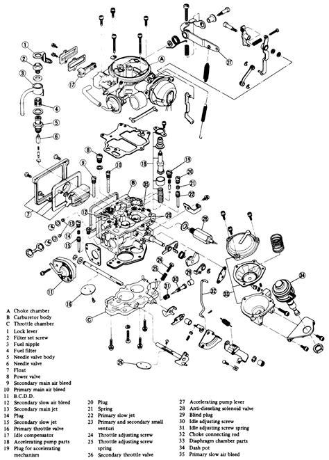 Genesi Vertical Lift Wiring Diagram by Nissan 1400 Bakkie Fuse Box Diagram Wiring Library