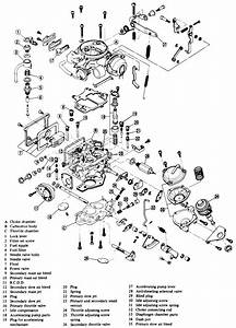 Nissan Terrano Wiring Diagram Free Download