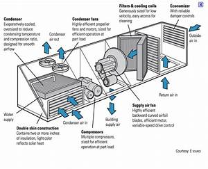 Wiring Diagram For Hvac Unit