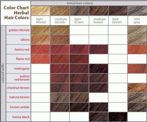 logona chemical  natural hair dye powders suvarnacouk