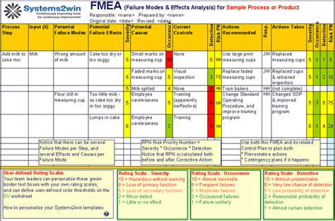 pfmea template 25 images of process fmea template leseriail