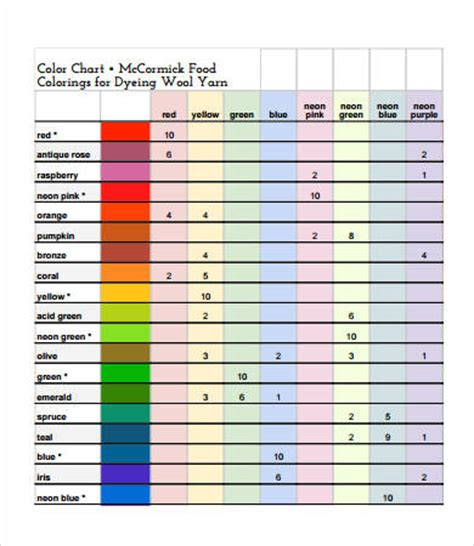 food coloring chart    documents   premium templates