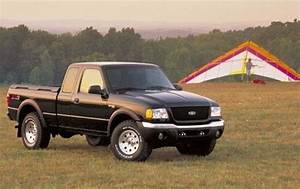 Maintenance Schedule For Ford Ranger