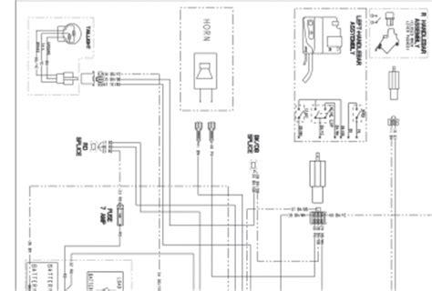magnum 425 wiring diagram magnum wiring diagram