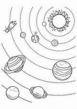 Solar System Coloring Planets Worksheet Worksheets sketch template
