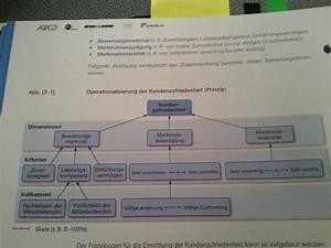 Systematischer Fehler Berechnen : lernkartei qualit tsmanagement memocard ~ Themetempest.com Abrechnung