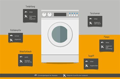 Waschmaschine Reparieren 3 Probleme Die Sie Selbst Beheben Koennen by Waschmaschine Reinigen Und Reparieren Ratgeber