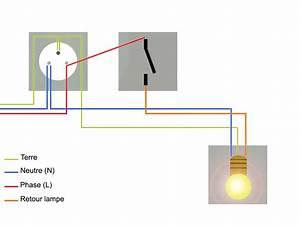 Branchement Electrique Volet Roulant Sur Prise De Courant : branchement prise electrique ~ Dailycaller-alerts.com Idées de Décoration