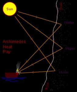 Image - Archimedes heat Ray.jpg - Mysteries-And-Legends Wiki