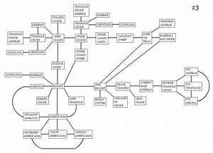 Jiu Jitsu Diagrams