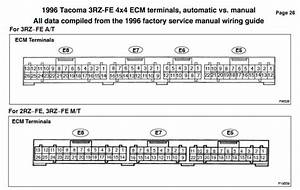 1995 5 - 2004 Tacoma A  T Vs M  T Ecu Pinouts