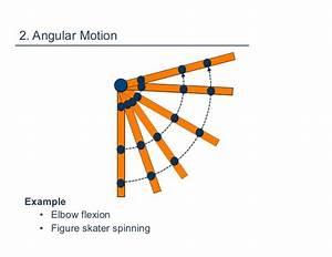 2. linear kinematics i