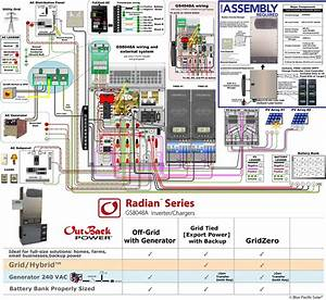 Outback Radian Wiring Diagram