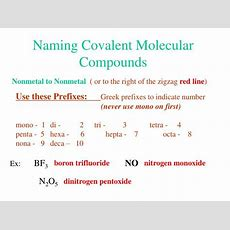 Ppt  Chemical Nomenclature Naming Compounds And Writing Chemical Formulas Powerpoint