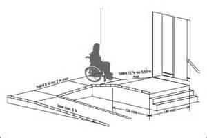 Palier Escalier Pmr by L Accessibilit 233 De La Voirie Eti Construction