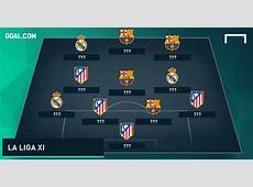 La Liga TOTS Goalcom