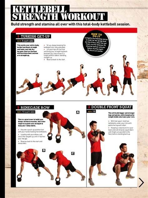 kettlebell workout cardio routine fat burning routines exercises kettlebells body strength fitness loss dvds turkish power gym