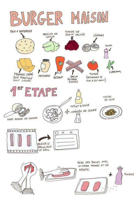cuisine laotienne dessin croque moi