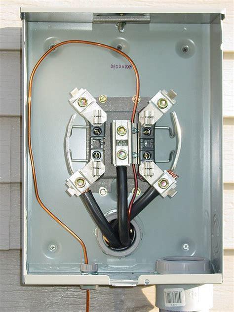 Meter Socket Detached Garage Sub Panels Residence