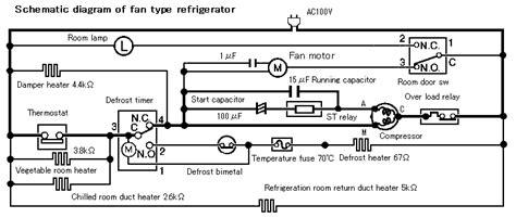 Operation Repair Method Fan Type Frozen Refrigerator