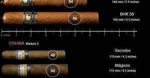 Actual Ring Size Chart Keep Calm Smoke Cigars Cohiba Cigars Charts And Cigars