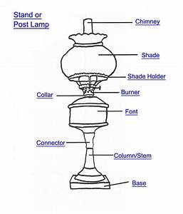 Wiring Diagrams For Post Lamps