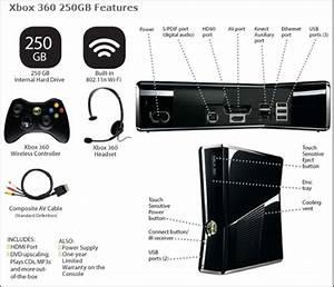 Xbox 360 Slim UK Buying Guide