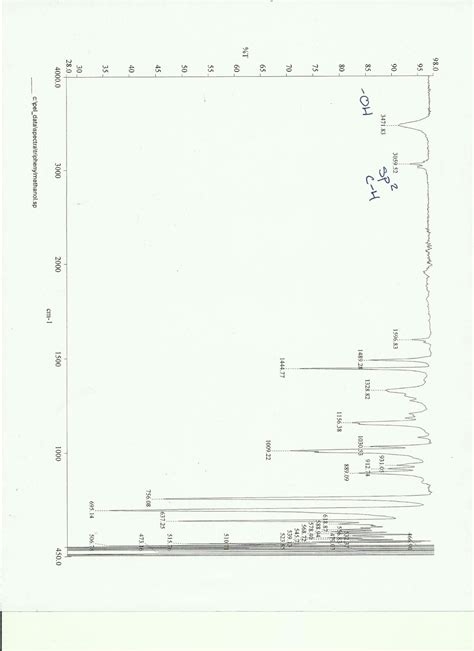 foto de Triphenylmethanol from Benzophenone and Bromobenzene