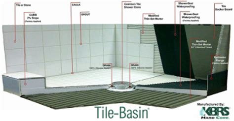 installation materials batts tile