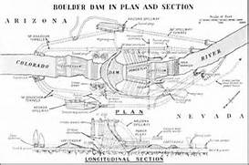 Hoover Dam Diagram The Hoover Dam  Hoover Dam Diagram
