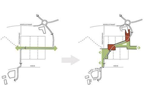 bureau urbanisme buur bureau d 39 urbanisme projets pachterslei est