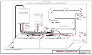 Diagram  Rv Solar Power System Wiring Diagram Dual