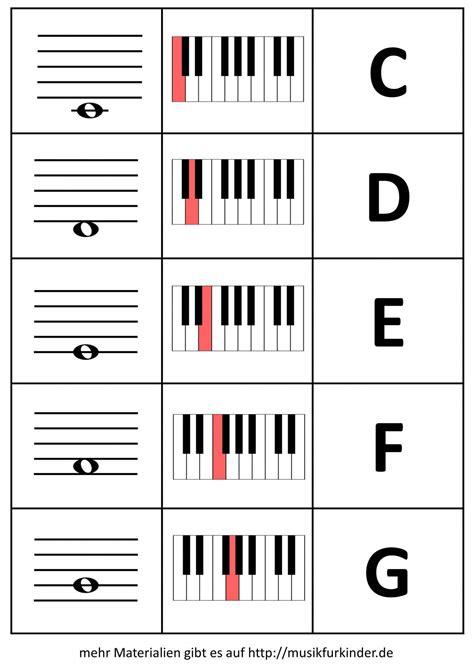 Klavier intensivkurse für erwachsene i einsteiger, wiedereinsteiger, fortgeschrittene i schnupperkurs, improvisation, klassik, jazz+pop i wochenend + ferien. Notenmemory Klavier - Musik für Kinder