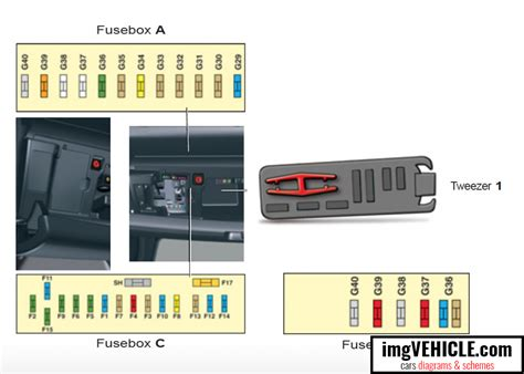 citroen  ii rdtd fuse box diagrams schemes imgvehiclecom