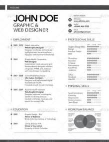 best cv exles australia zoo resume resume infographic pinterest resume services resume and good resume