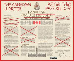 The Canadian Charter of Rights and Freedoms « interweb freedom