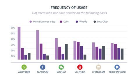 top  social media monitoring tools