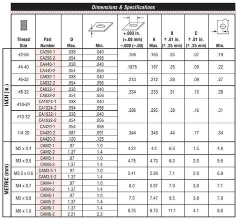 Dowel Pin Hole Size Chart | Mungfali