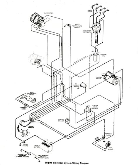 Searay Wiring Diagram For Foot Mercruser