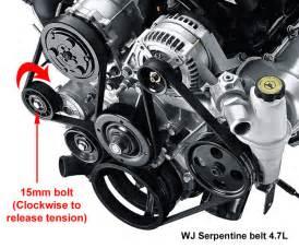 1996 jeep grand alternator changing the belt jeep garage jeep forum